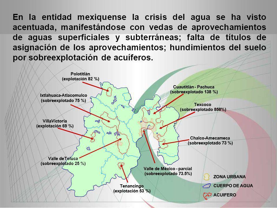 En la entidad mexiquense la crisis del agua se ha visto acentuada, manifestándose con vedas de aprovechamientos de aguas superficiales y subterráneas; falta de títulos de asignación de los aprovechamientos; hundimientos del suelo por sobreexplotación de acuíferos.