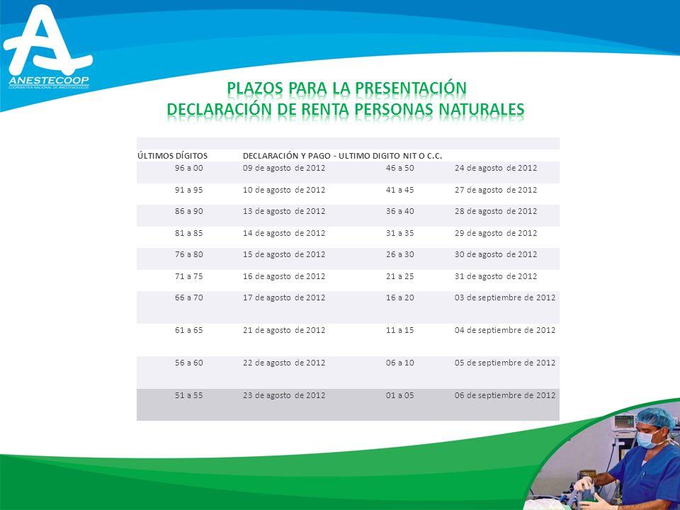 PLAZOS PARA LA PRESENTACIÓN DECLARACIÓN DE RENTA PERSONAS NATURALES