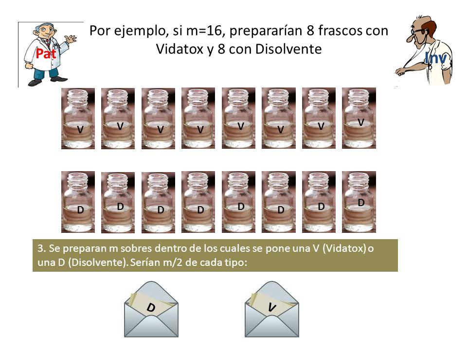 Inv Por ejemplo, si m=16, prepararían 8 frascos con