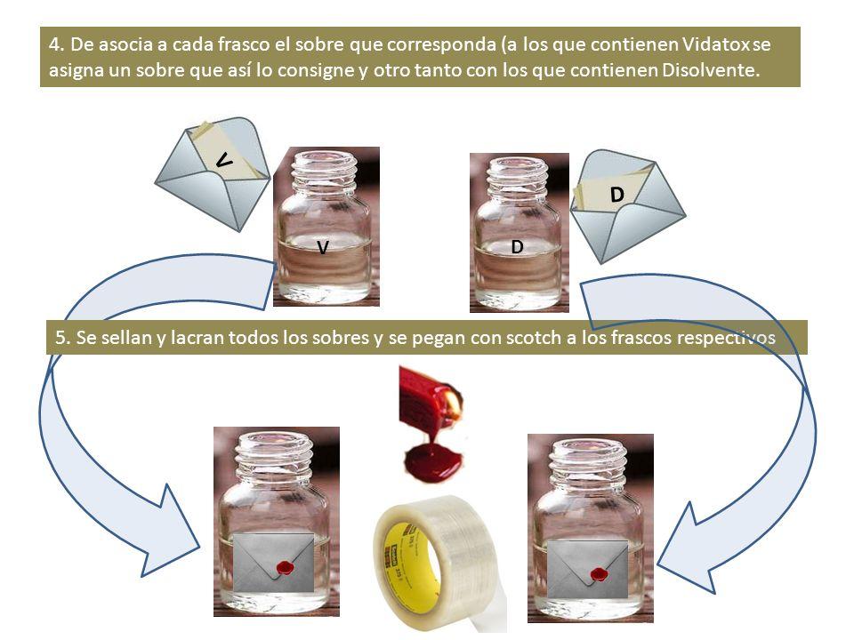 4. De asocia a cada frasco el sobre que corresponda (a los que contienen Vidatox se asigna un sobre que así lo consigne y otro tanto con los que contienen Disolvente.