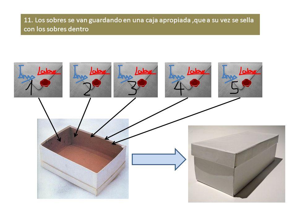 11. Los sobres se van guardando en una caja apropiada ,que a su vez se sella con los sobres dentro