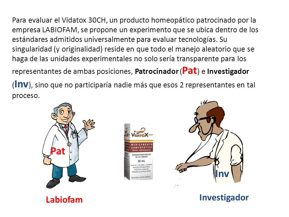 Pat Inv Investigador Labiofam