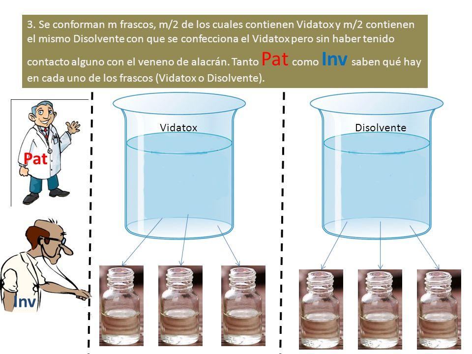 3. Se conforman m frascos, m/2 de los cuales contienen Vidatox y m/2 contienen el mismo Disolvente con que se confecciona el Vidatox pero sin haber tenido contacto alguno con el veneno de alacrán. Tanto Pat como Inv saben qué hay en cada uno de los frascos (Vidatox o Disolvente).