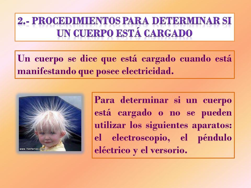 2.- PROCEDIMIENTOS PARA DETERMINAR SI UN CUERPO ESTÁ CARGADO