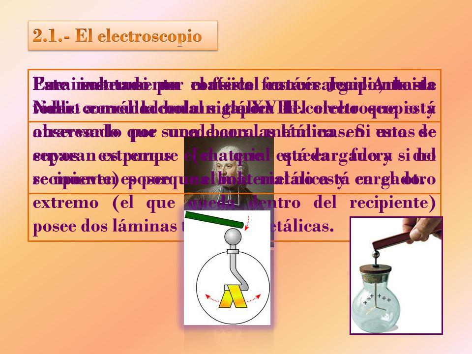 2.1.- El electroscopio
