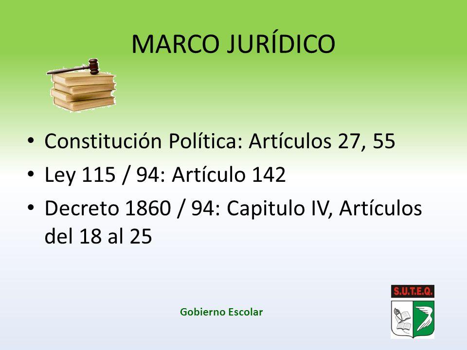 MARCO JURÍDICO Constitución Política: Artículos 27, 55
