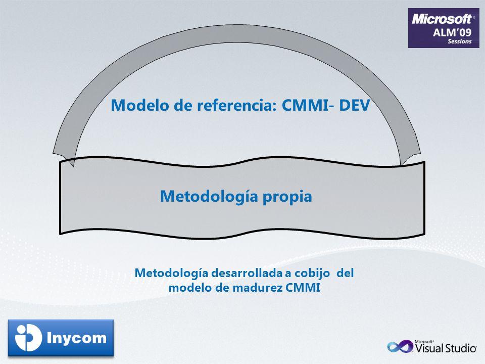 Metodología desarrollada a cobijo del modelo de madurez CMMI