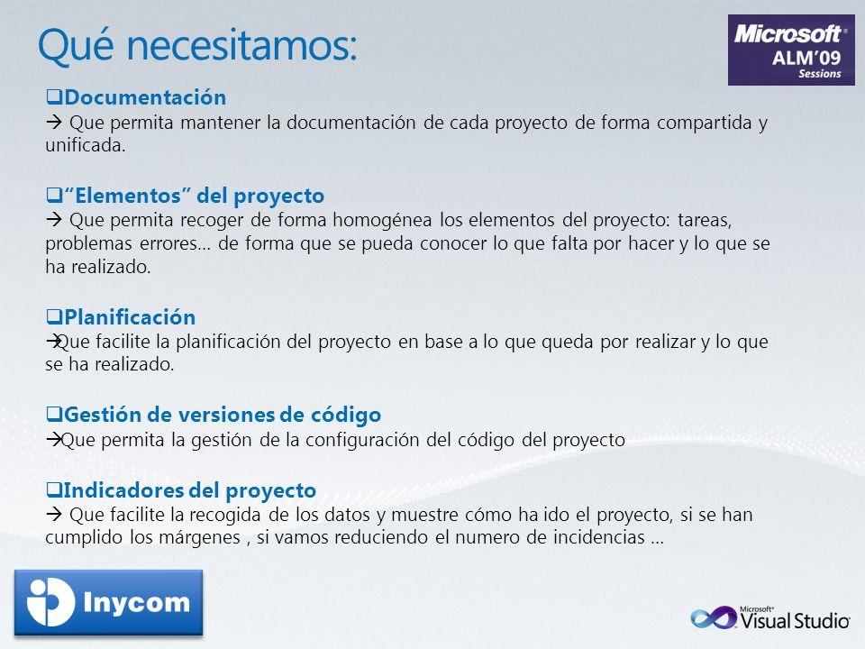 Qué necesitamos: Documentación Elementos del proyecto Planificación