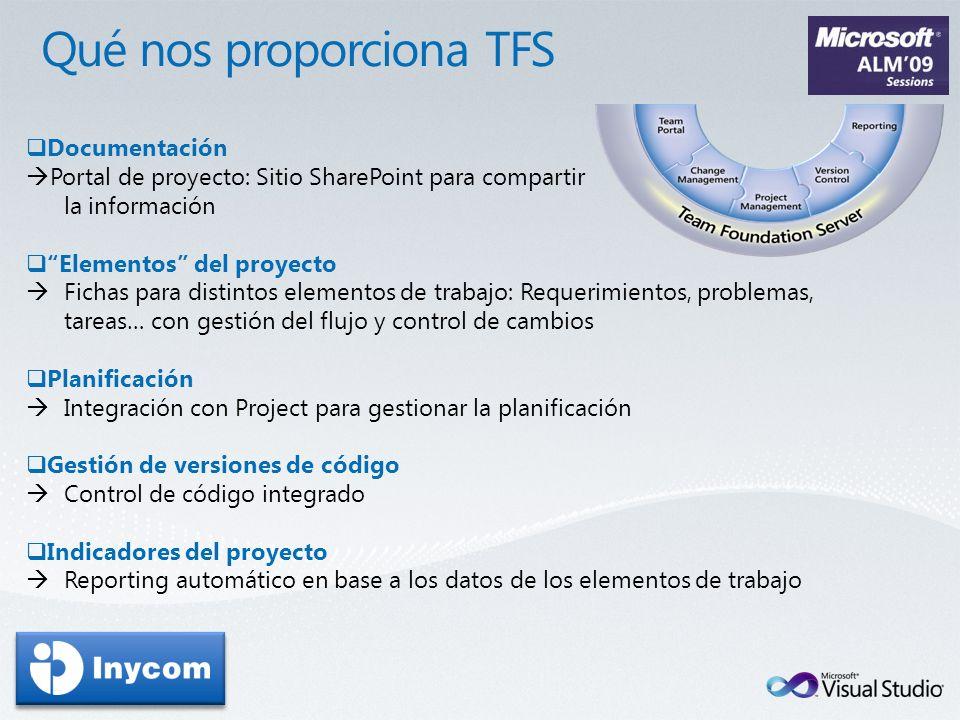 Qué nos proporciona TFS