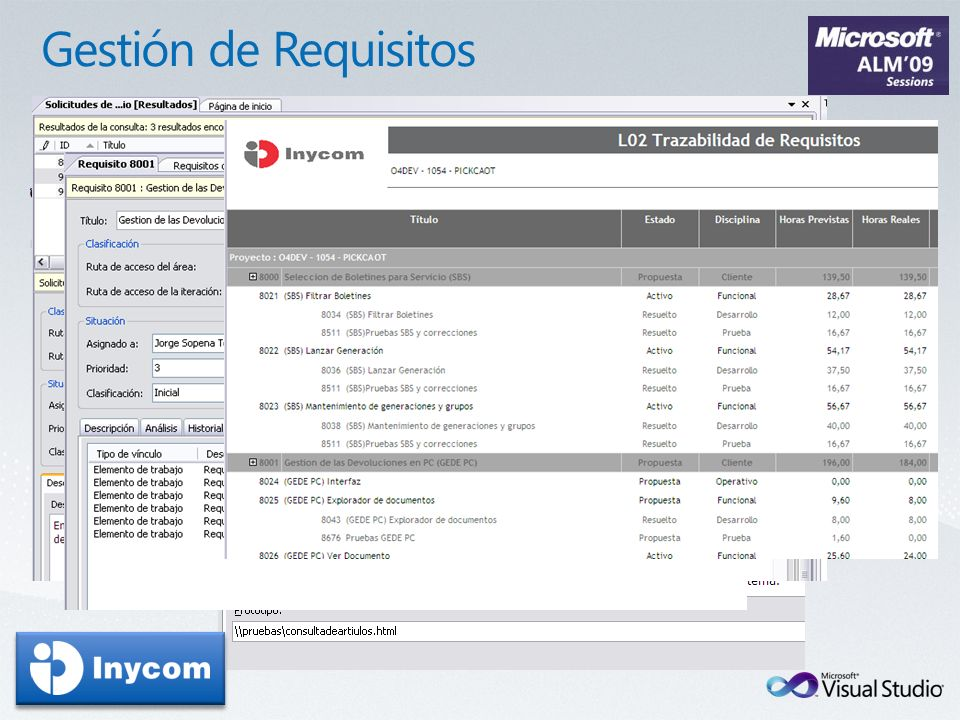 Gestión de Requisitos BJETIVOS Gestionar Requisitos