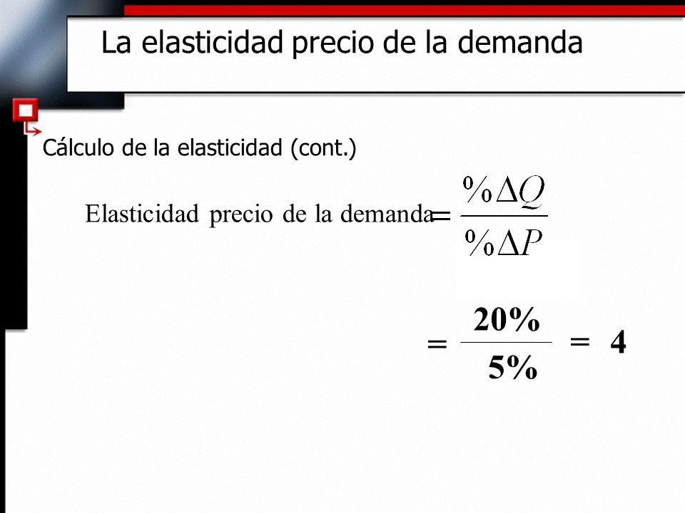 La elasticidad precio de la demanda