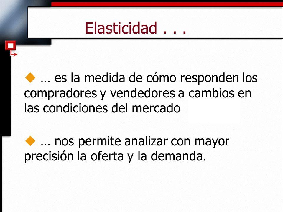 Elasticidad . . . … es la medida de cómo responden los compradores y vendedores a cambios en las condiciones del mercado.
