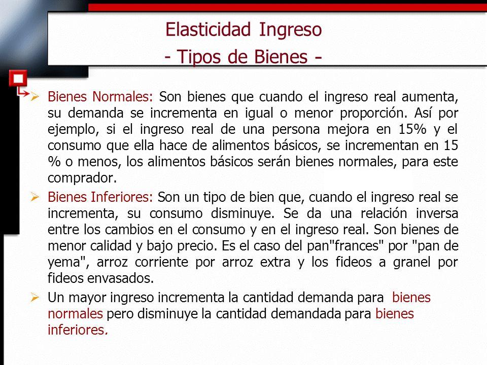 Elasticidad Ingreso - Tipos de Bienes -