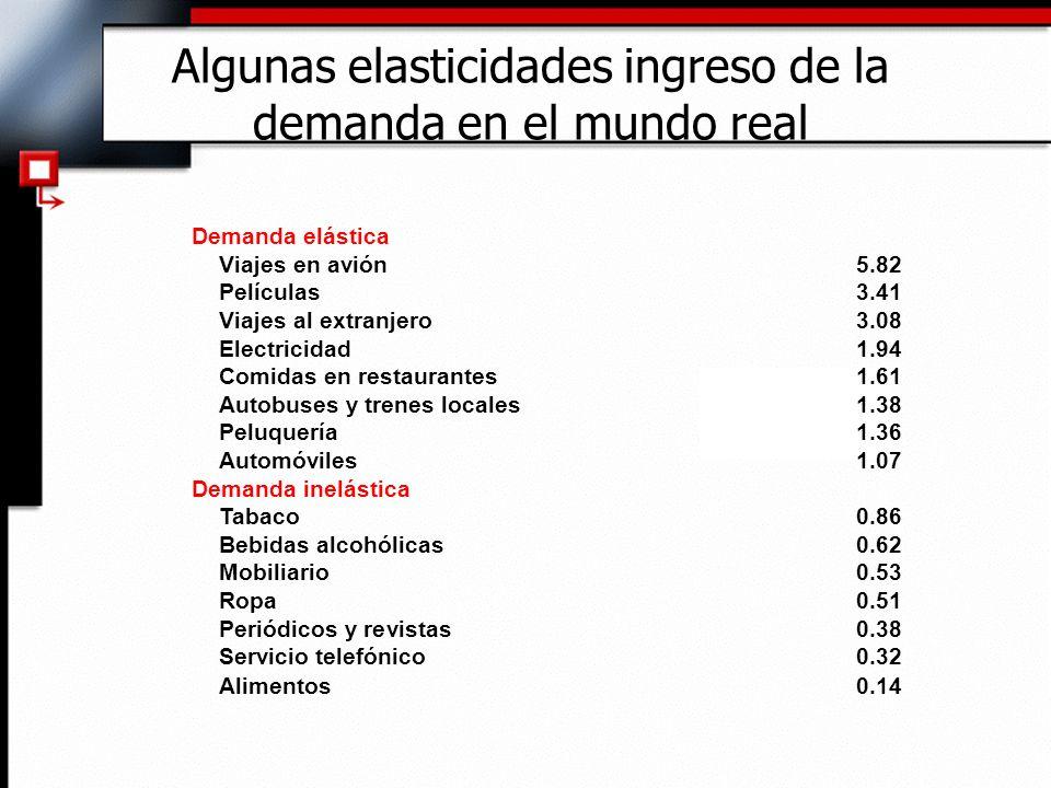 Algunas elasticidades ingreso de la demanda en el mundo real