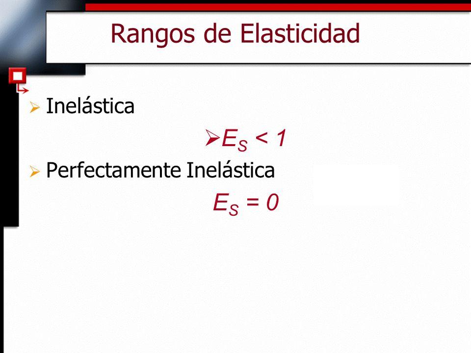 Rangos de Elasticidad ES < 1 ES = 0 Inelástica