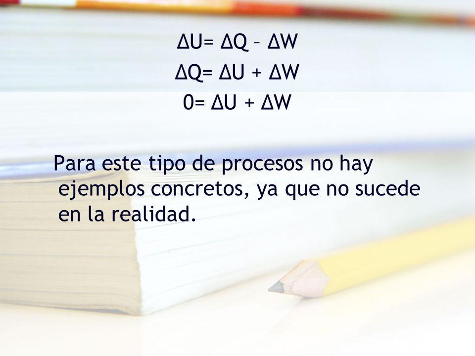 ΔU= ΔQ – ΔW ΔQ= ΔU + ΔW 0= ΔU + ΔW Para este tipo de procesos no hay ejemplos concretos, ya que no sucede en la realidad.