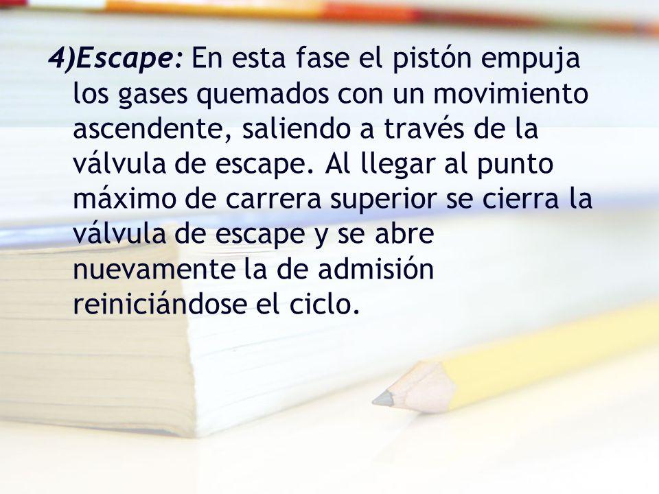 4)Escape: En esta fase el pistón empuja los gases quemados con un movimiento ascendente, saliendo a través de la válvula de escape.