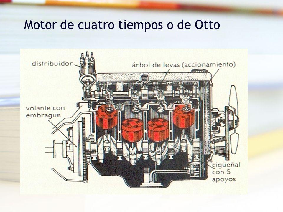 Motor de cuatro tiempos o de Otto
