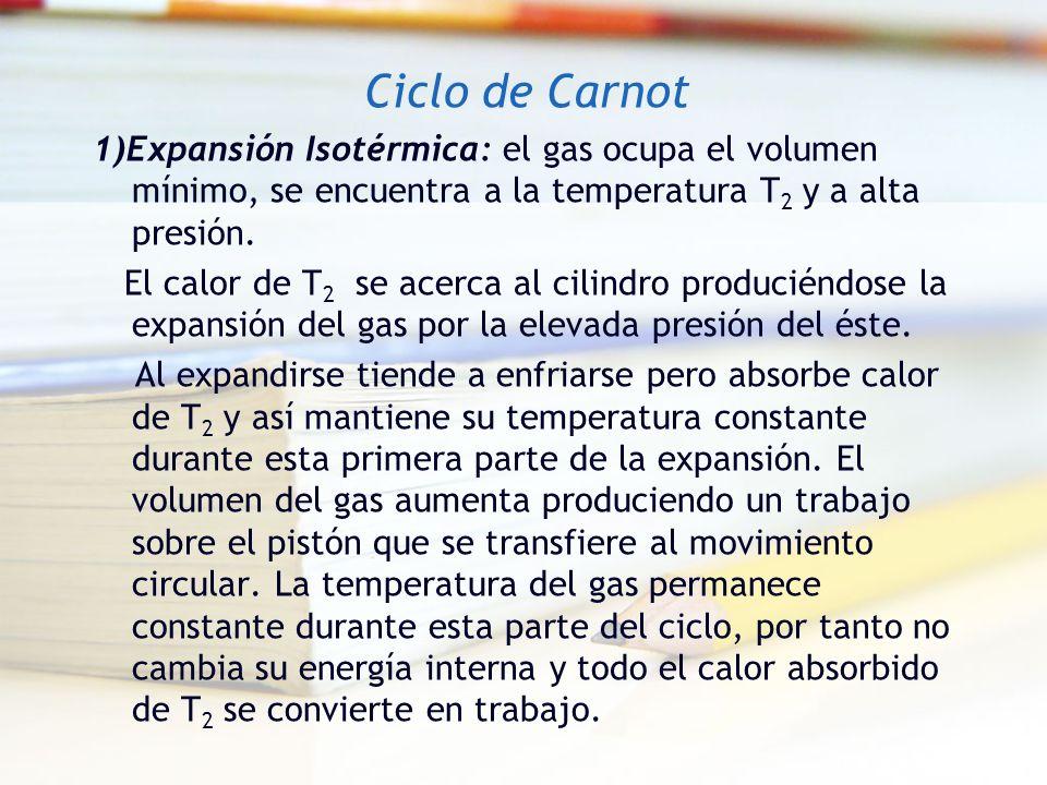 Ciclo de Carnot 1)Expansión Isotérmica: el gas ocupa el volumen mínimo, se encuentra a la temperatura T2 y a alta presión.