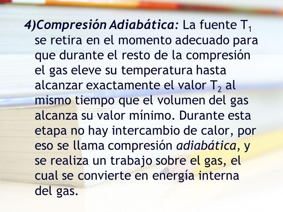 4)Compresión Adiabática: La fuente T1 se retira en el momento adecuado para que durante el resto de la compresión el gas eleve su temperatura hasta alcanzar exactamente el valor T2 al mismo tiempo que el volumen del gas alcanza su valor mínimo.