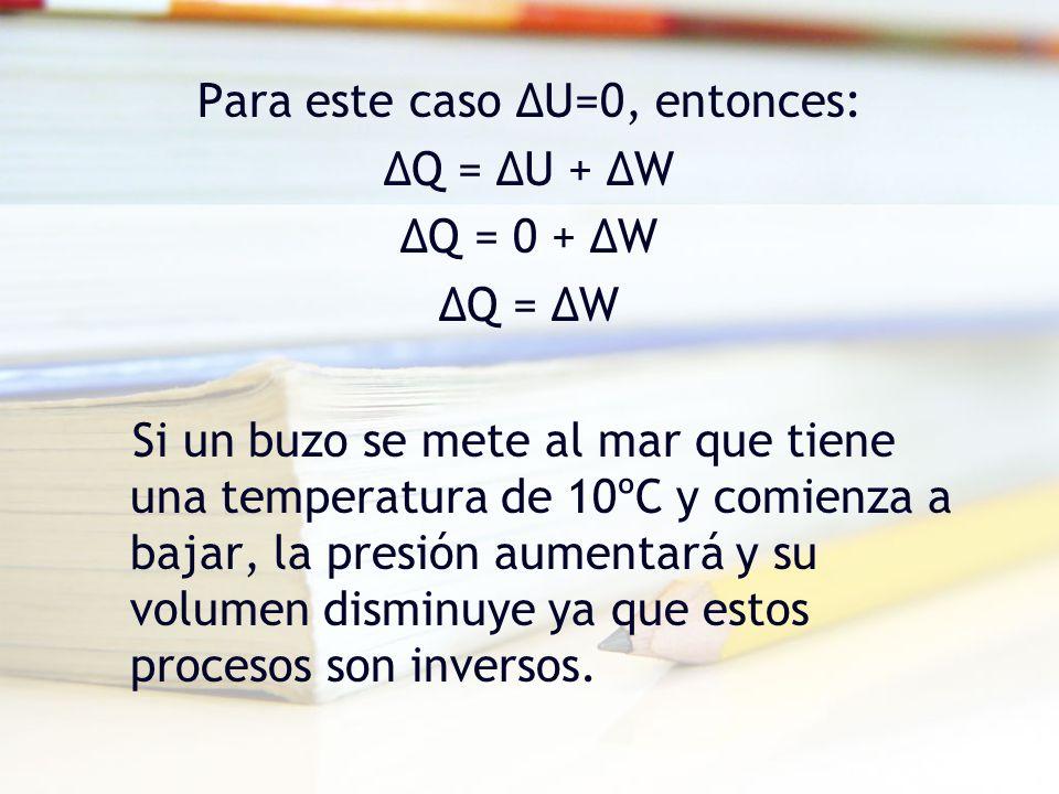 Para este caso ΔU=0, entonces: ΔQ = ΔU + ΔW ΔQ = 0 + ΔW ΔQ = ΔW Si un buzo se mete al mar que tiene una temperatura de 10ºC y comienza a bajar, la presión aumentará y su volumen disminuye ya que estos procesos son inversos.