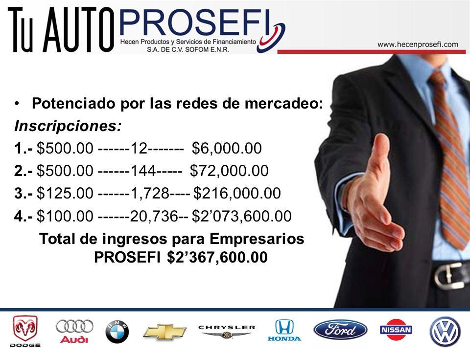 Total de ingresos para Empresarios PROSEFI $2'367,600.00