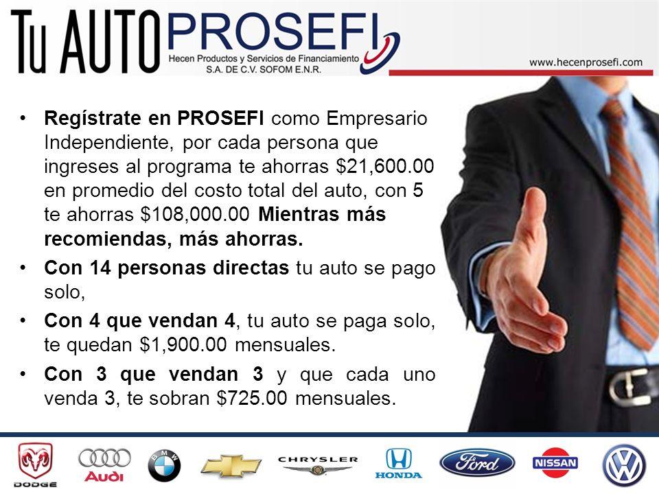 Regístrate en PROSEFI como Empresario Independiente, por cada persona que ingreses al programa te ahorras $21,600.00 en promedio del costo total del auto, con 5 te ahorras $108,000.00 Mientras más recomiendas, más ahorras.