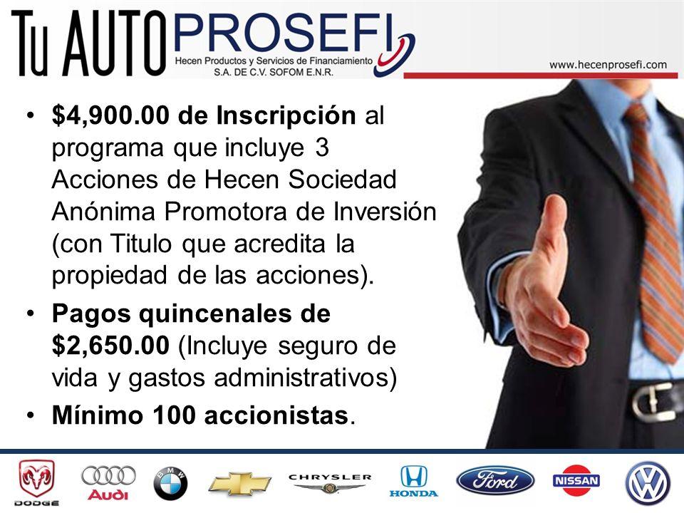$4,900.00 de Inscripción al programa que incluye 3 Acciones de Hecen Sociedad Anónima Promotora de Inversión (con Titulo que acredita la propiedad de las acciones).