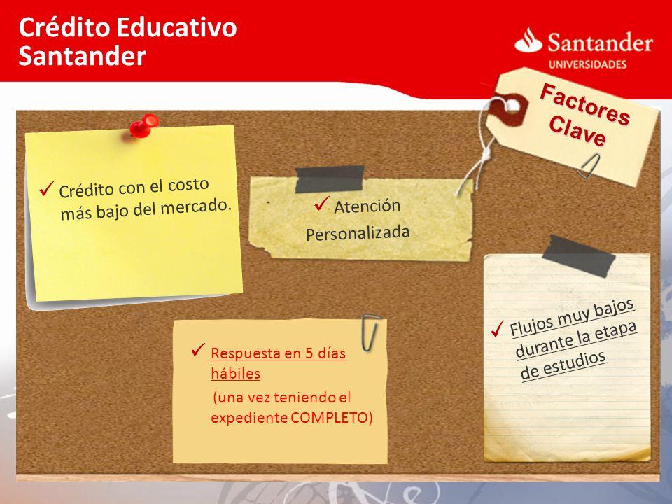 Crédito Educativo Santander Factores Clave