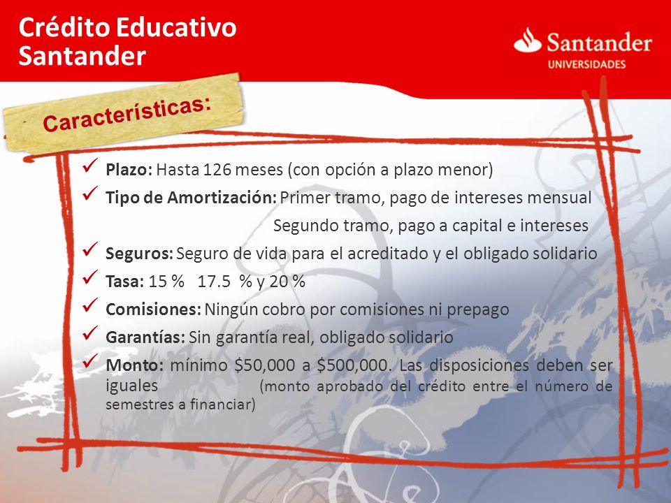Crédito Educativo Santander Características: