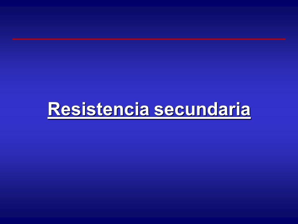 Resistencia secundaria