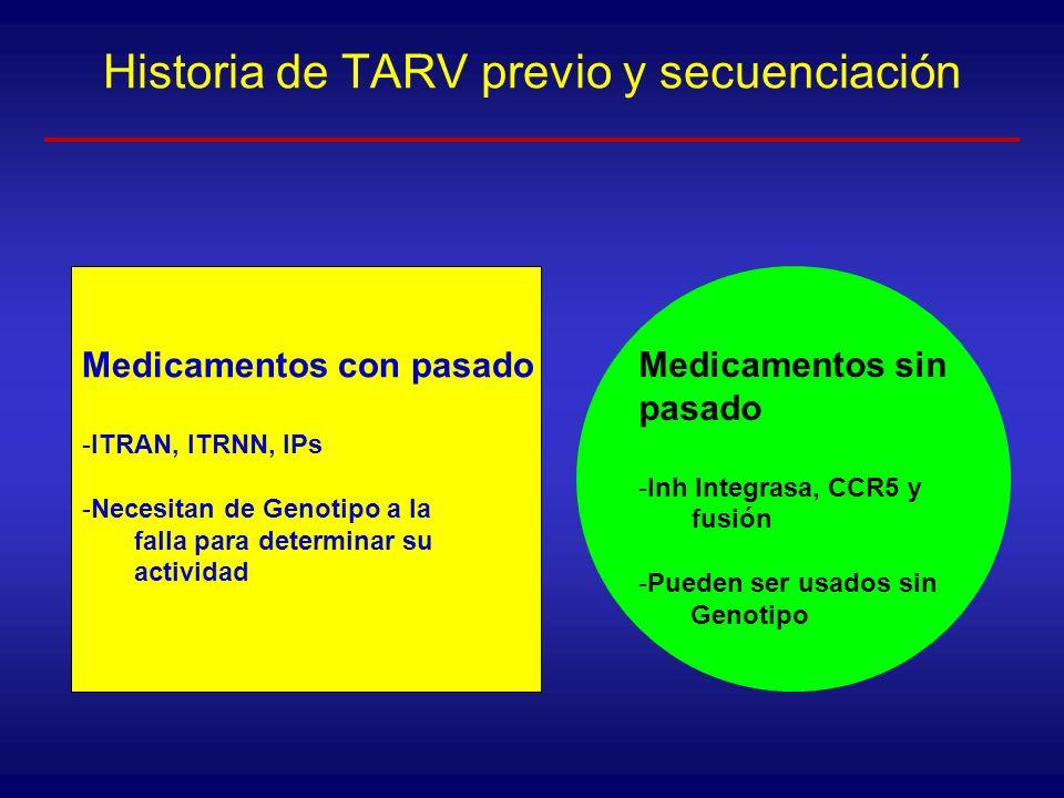 Historia de TARV previo y secuenciación