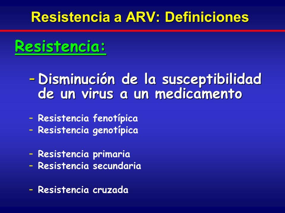 Resistencia a ARV: Definiciones