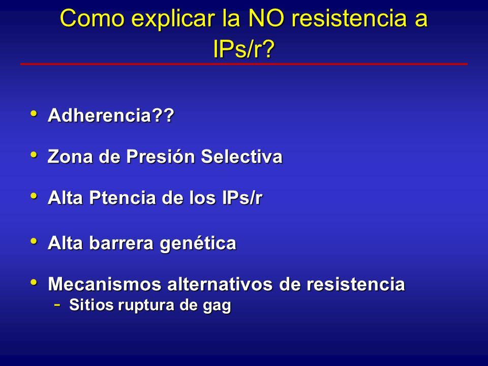 Como explicar la NO resistencia a IPs/r