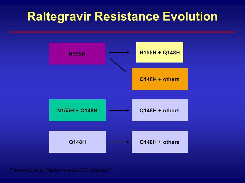Raltegravir Resistance Evolution