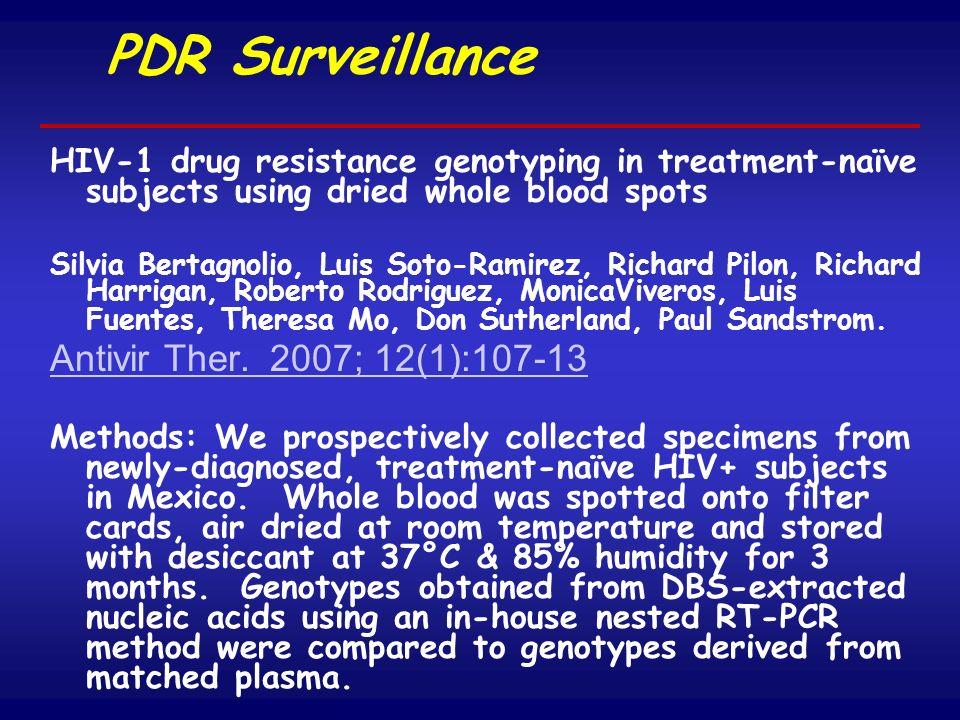 PDR Surveillance Antivir Ther. 2007; 12(1):107-13