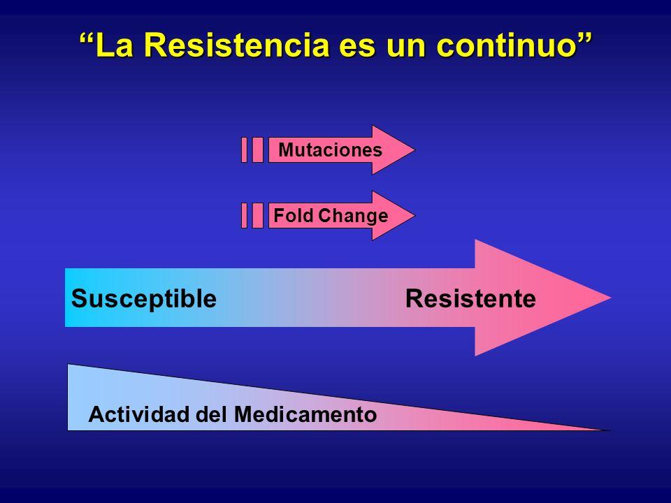 La Resistencia es un continuo