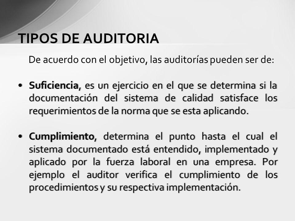 TIPOS DE AUDITORIA De acuerdo con el objetivo, las auditorías pueden ser de: