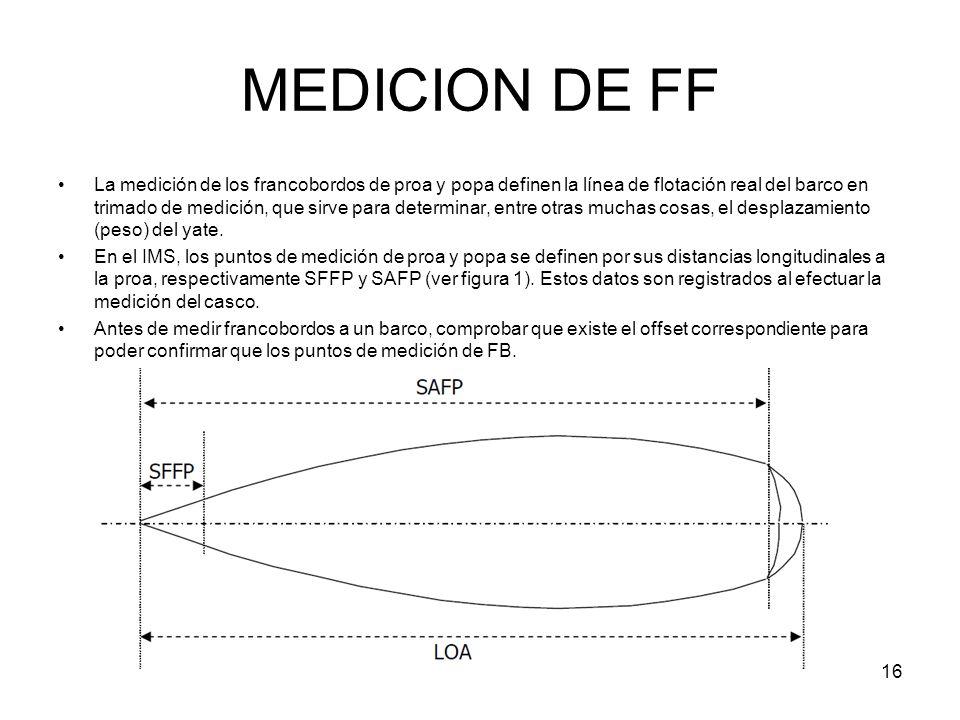 MEDICION DE FF