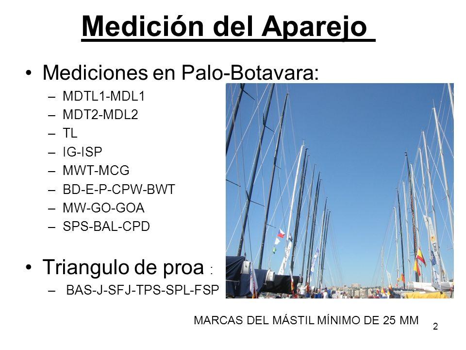 Medición del Aparejo Mediciones en Palo-Botavara: Triangulo de proa :
