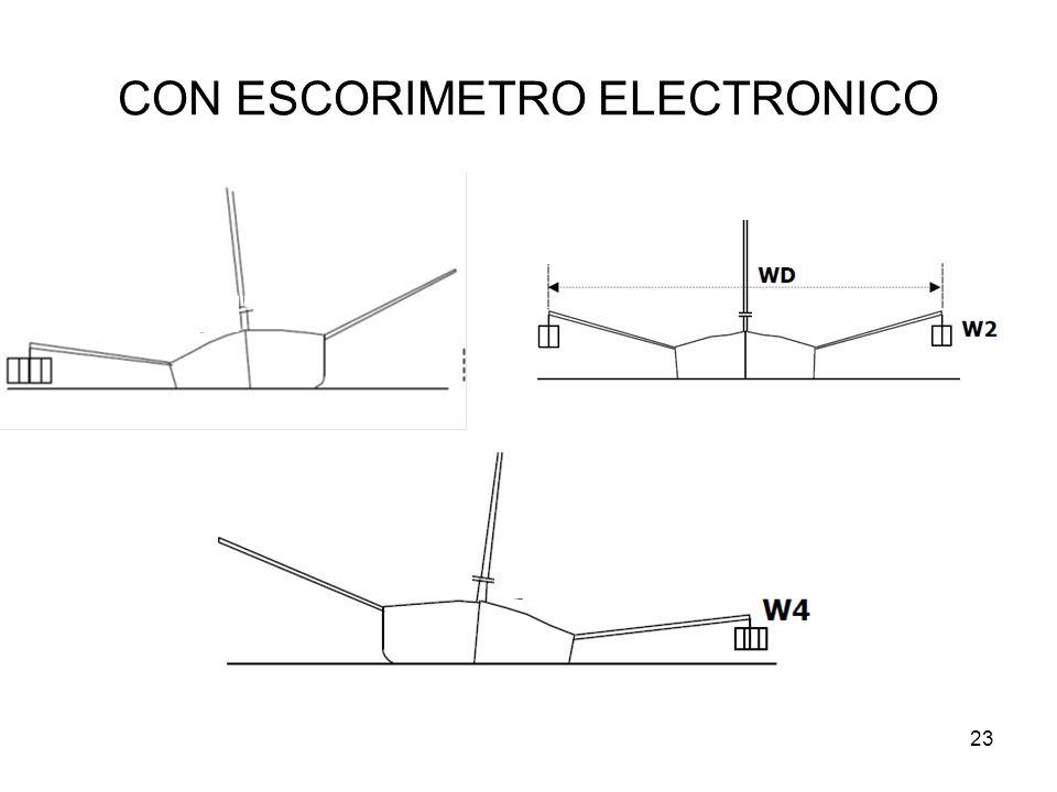 CON ESCORIMETRO ELECTRONICO