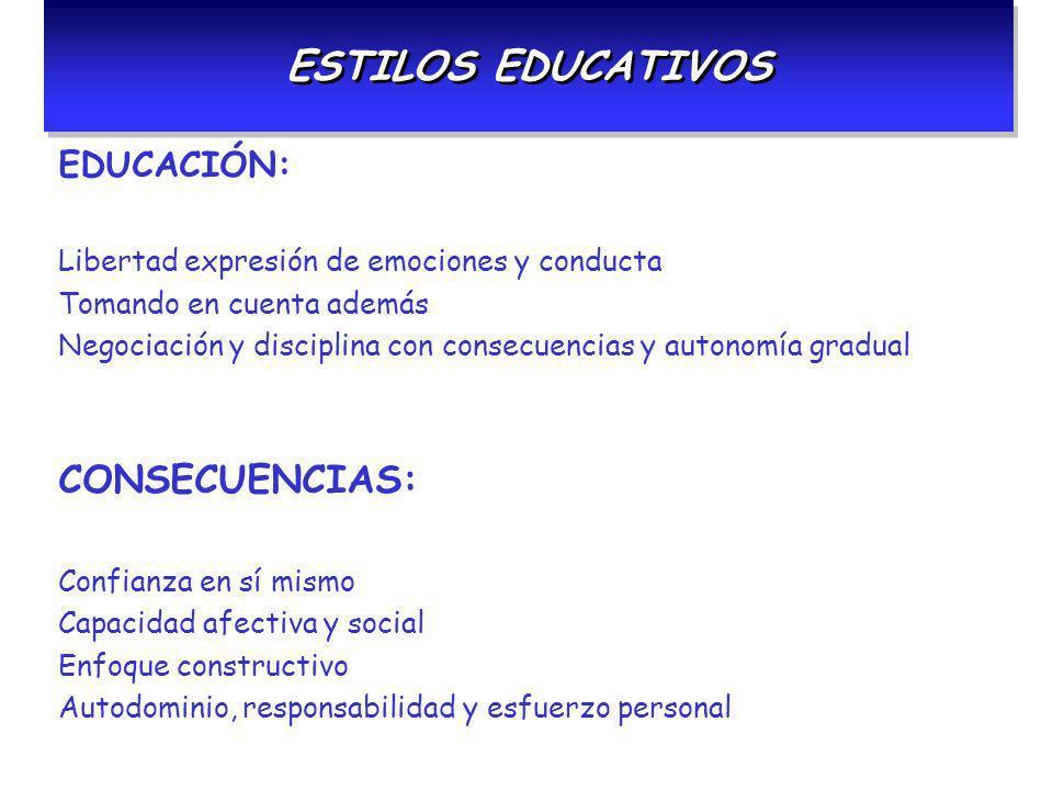 ESTILOS EDUCATIVOS CONSECUENCIAS: EDUCACIÓN: