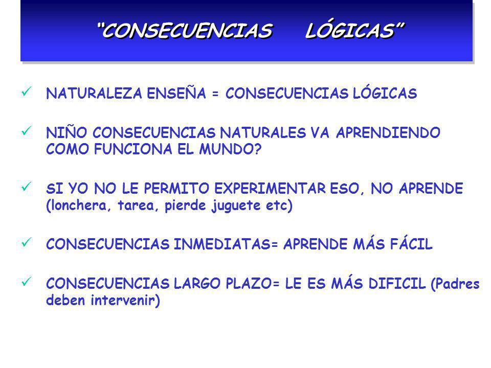 CONSECUENCIAS LÓGICAS