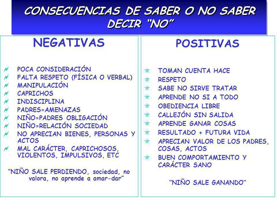 CONSECUENCIAS DE SABER O NO SABER DECIR NO