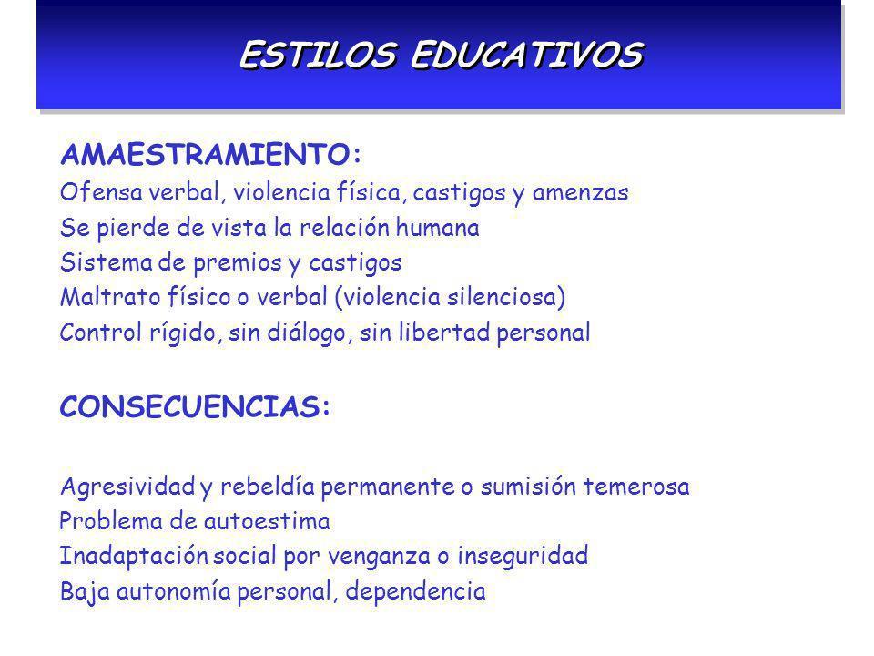 ESTILOS EDUCATIVOS AMAESTRAMIENTO: CONSECUENCIAS: