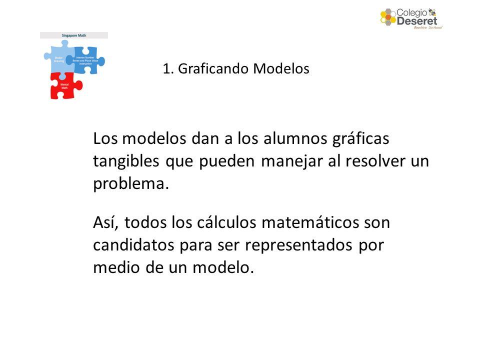 1. Graficando Modelos Los modelos dan a los alumnos gráficas tangibles que pueden manejar al resolver un problema.