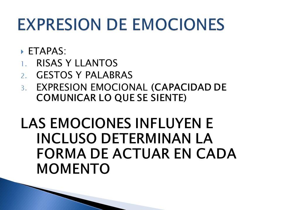 EXPRESION DE EMOCIONES