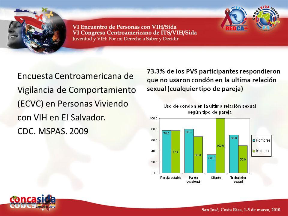 73.3% de los PVS participantes respondieron que no usaron condón en la ultima relación sexual (cualquier tipo de pareja)