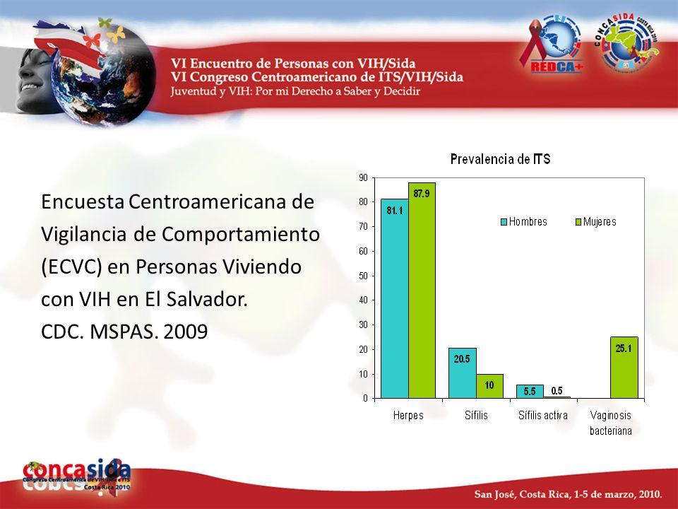 Encuesta Centroamericana de Vigilancia de Comportamiento (ECVC) en Personas Viviendo con VIH en El Salvador.
