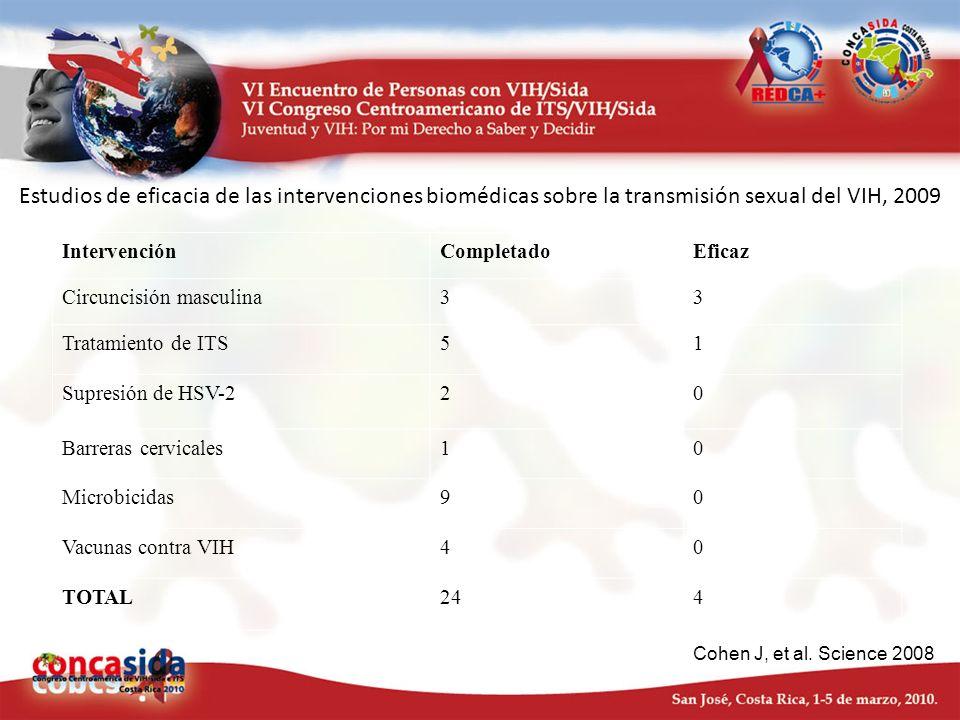 Estudios de eficacia de las intervenciones biomédicas sobre la transmisión sexual del VIH, 2009